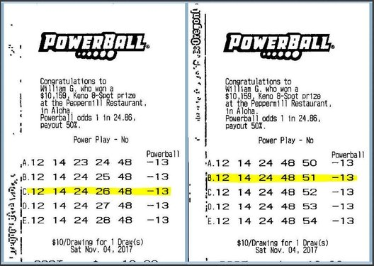 powerball syndicate win
